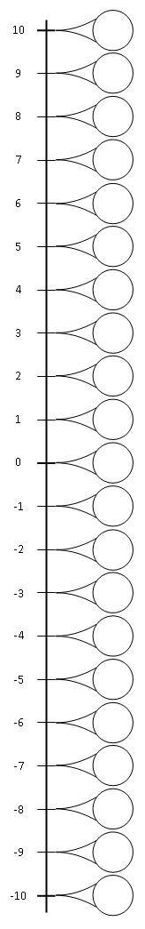 Homework help numbers