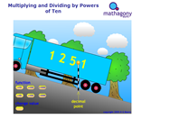 Multiplying & Dividing by 10, 100, 1000