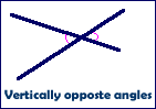 Vertically opposite angles